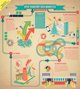 open-transport-data-manifesto