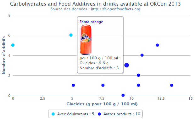 okcon2013-drinks